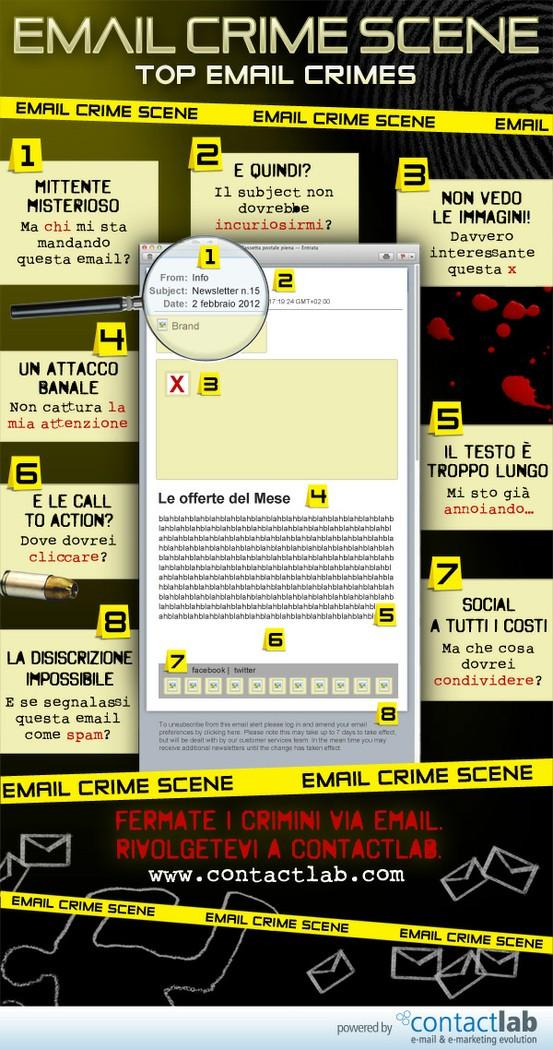 E-Mail - Scena di un  crimine