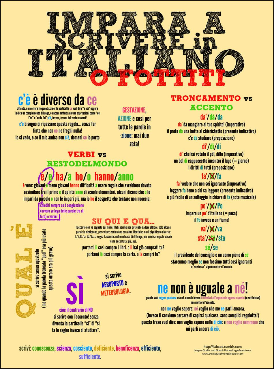 Impara a scriverre in italiano